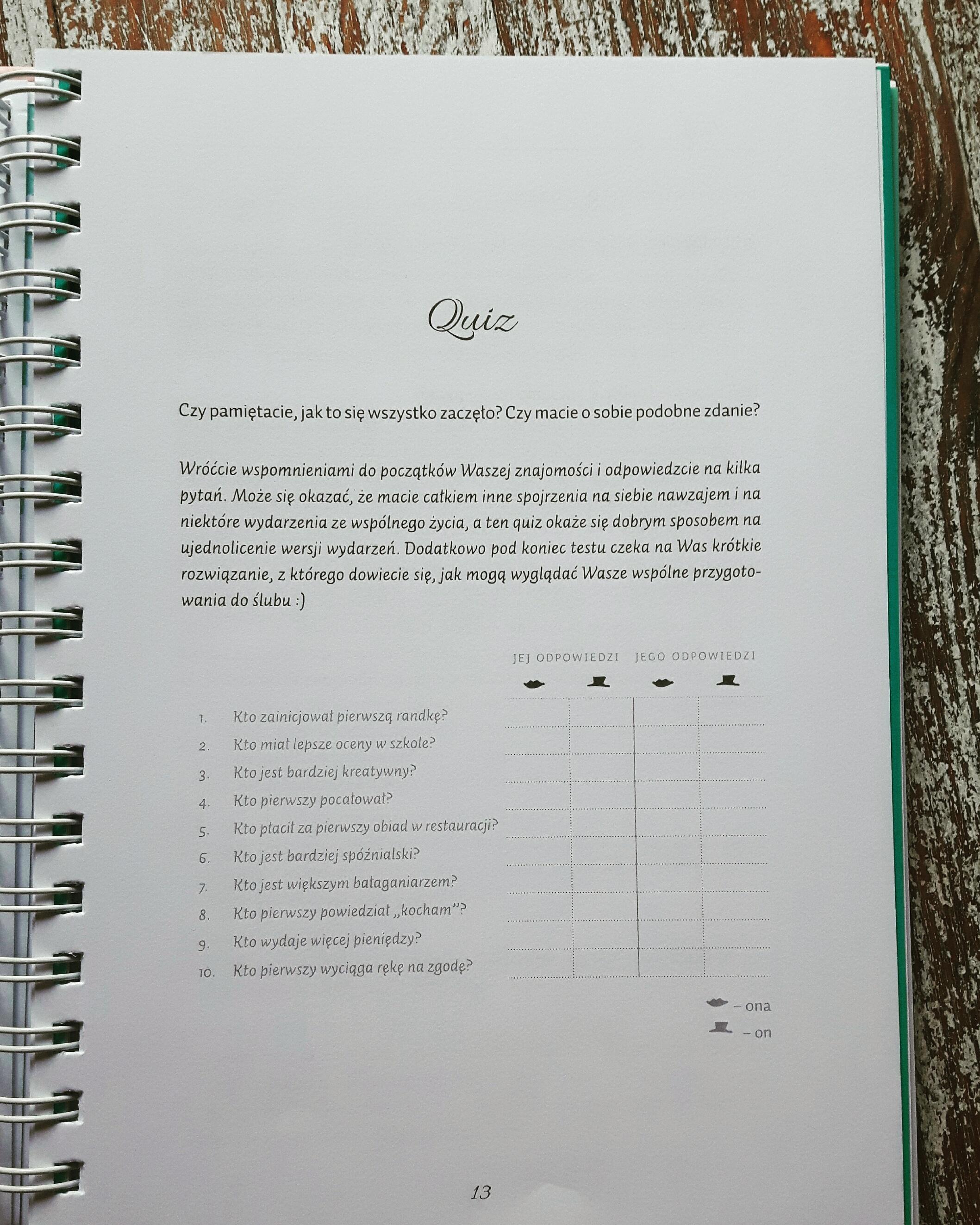 Quiz, który pomoże Wam podzielić się obowiązkami.